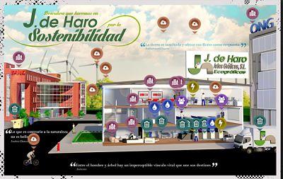 J de Haro Ecograficas hacia la impresion sostenible  J. de Haro Ecográficas, hacia la impresión sostenible