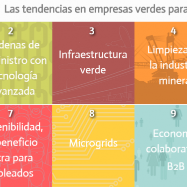 10 tendencias en empresas verdes