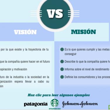 mision vs vision