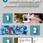 Seis nuevas tecnologías para gestionar la sostenibilidad