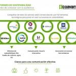 Informes de sostenibilidad: El reto de conectar con la audiencia